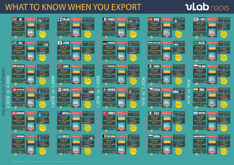 Infographics-Ulab-Export