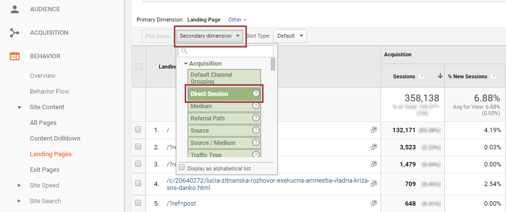 Direct Session dimension Google Analytics